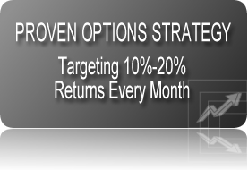 option strategies