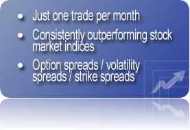 Options strategies box spread
